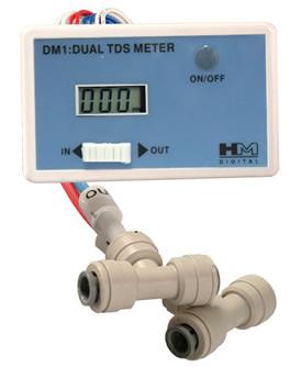 TDS Monitor